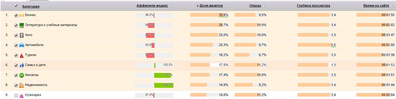 индекс вовлечения аудитории