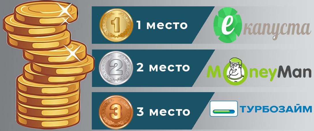 Рейтинг Займы онлайн на яндекс деньги без проверок срочно