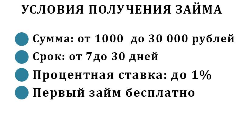 Условия получения займа МФО Creditstar